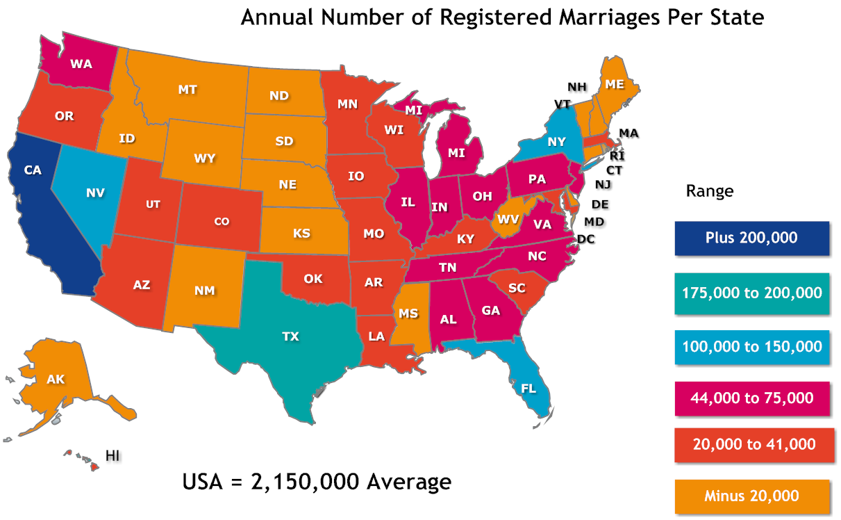 Annual Number of Registered Marriages.png