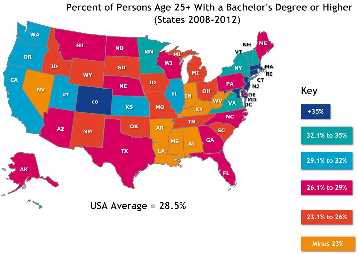 States with the highest percent of persons 25 years and older with a Bachelor's Degree  or higher (2008-2012
