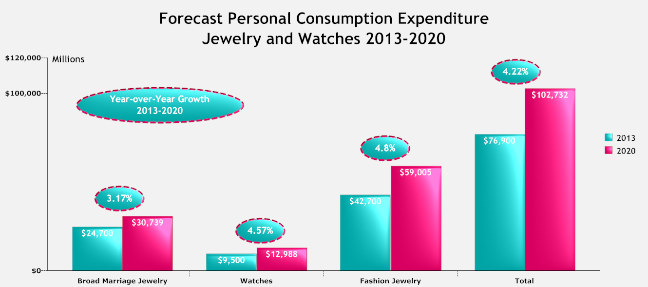 Forecast Personal Consumption Expenditure.png