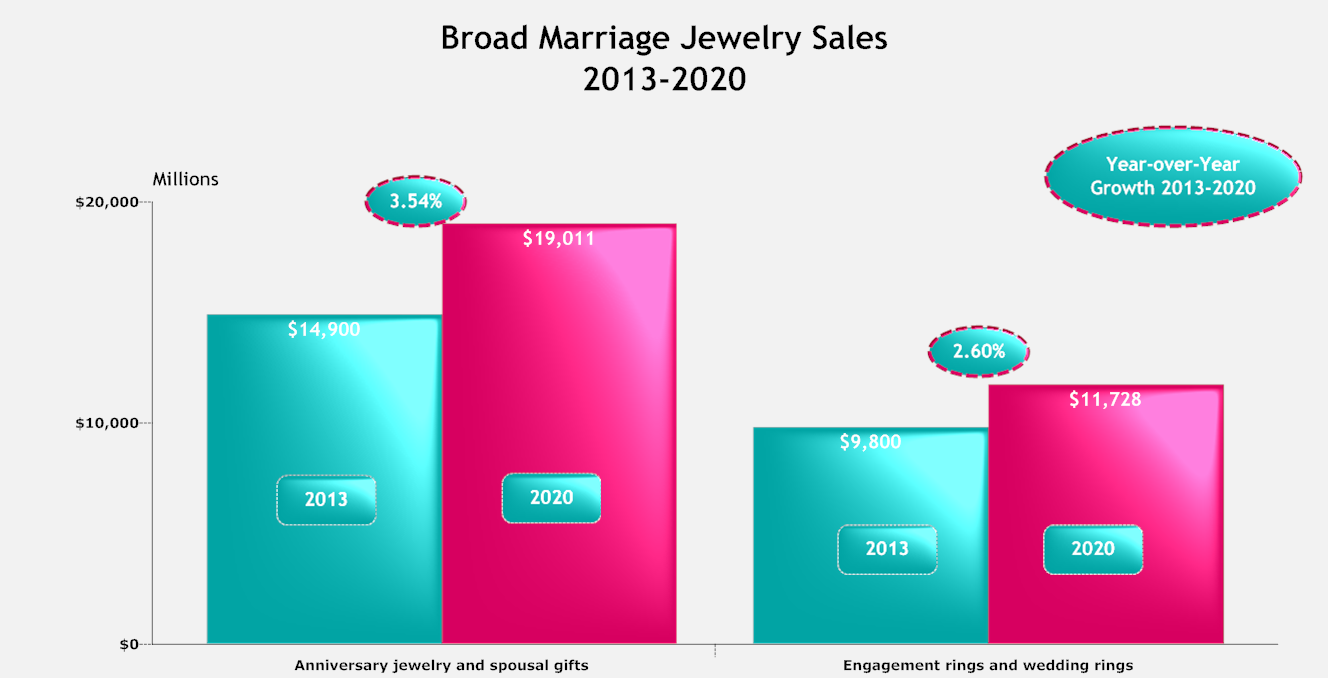 Broad Marriage Jewelry sales.png