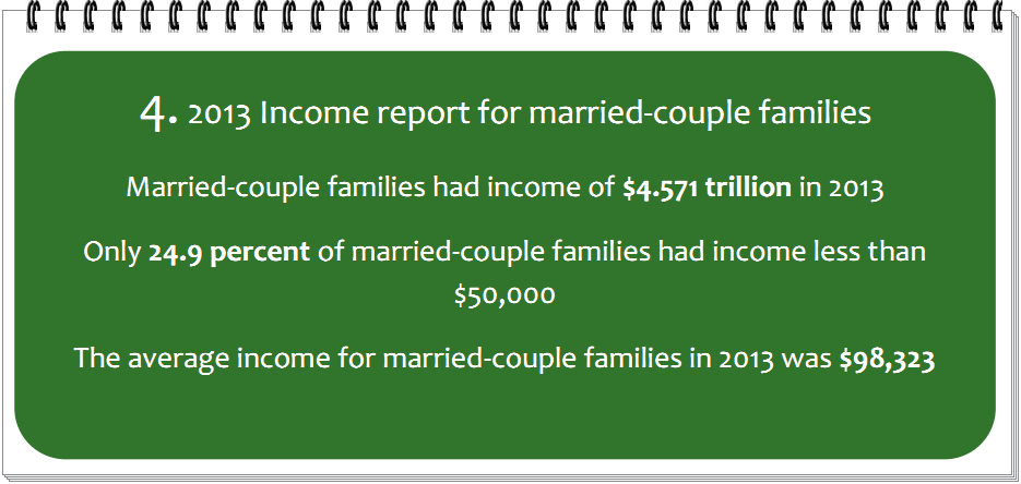 2013 Income report for married-couple families